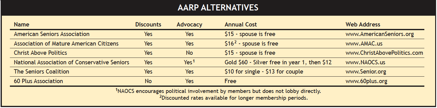 Amac Vs Aarp >> Searching For An Alternative To Aarp Here Are 6 Options Sound